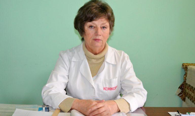 Калінська Людмила Володимирівна