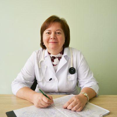 Волошин Оксана Ярославівна